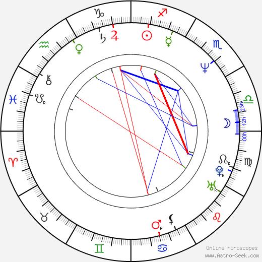 Gabriel Corrado astro natal birth chart, Gabriel Corrado horoscope, astrology