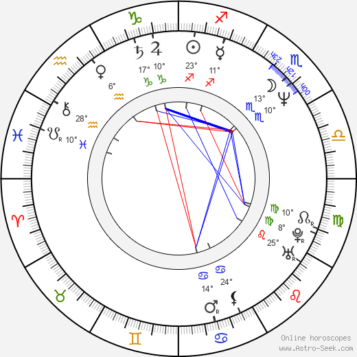 Gary Foote birth chart, biography, wikipedia 2020, 2021