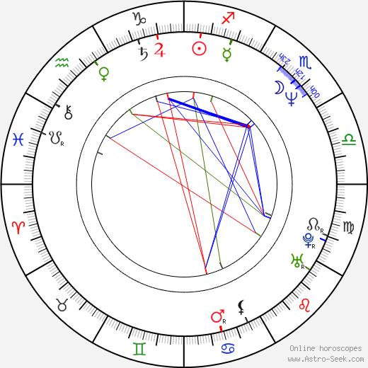 Gary Foote birth chart, Gary Foote astro natal horoscope, astrology