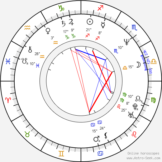Harald Hamrell birth chart, biography, wikipedia 2019, 2020