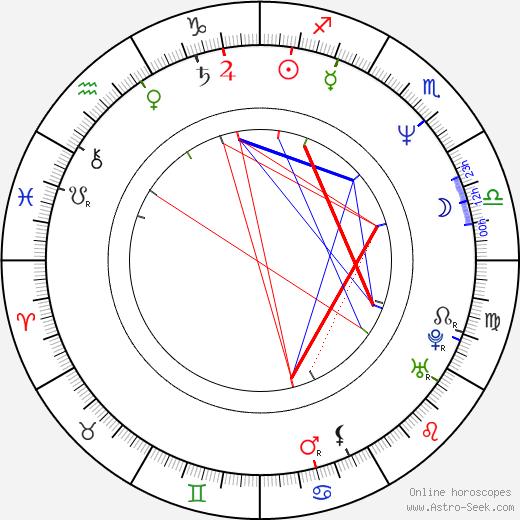 Harald Hamrell tema natale, oroscopo, Harald Hamrell oroscopi gratuiti, astrologia