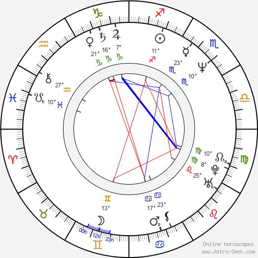 Igor Larionov tema natale, biography, Biografia da Wikipedia 2020, 2021