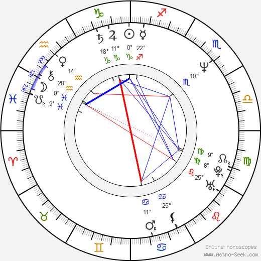 Jean Michel Basquiat birth chart, biography, wikipedia 2019, 2020