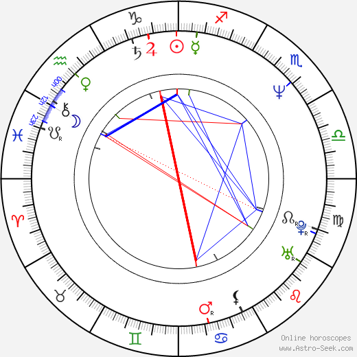 Jean Michel Basquiat astro natal birth chart, Jean Michel Basquiat horoscope, astrology