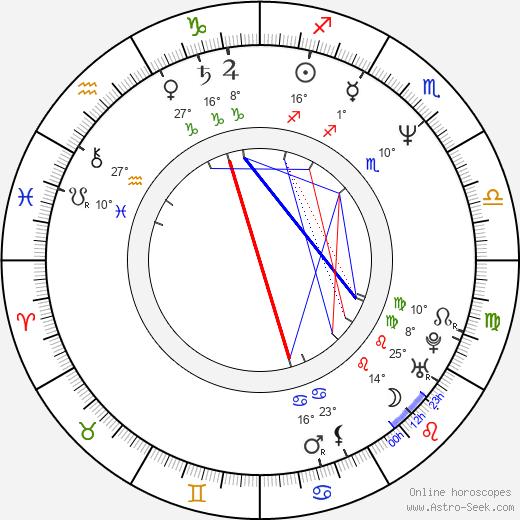 John Comer birth chart, biography, wikipedia 2020, 2021