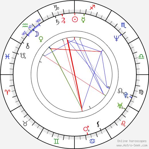 Jonathan Kahn astro natal birth chart, Jonathan Kahn horoscope, astrology