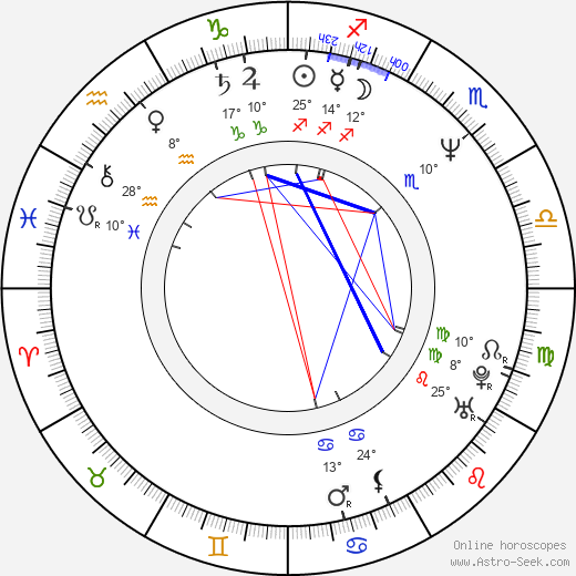 Jürgen Tarrach birth chart, biography, wikipedia 2019, 2020
