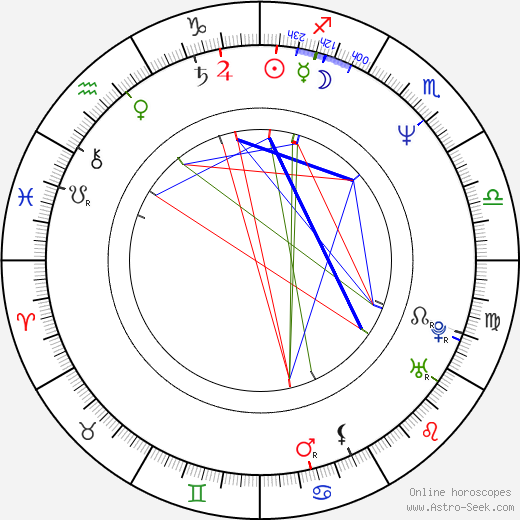Jürgen Tarrach birth chart, Jürgen Tarrach astro natal horoscope, astrology