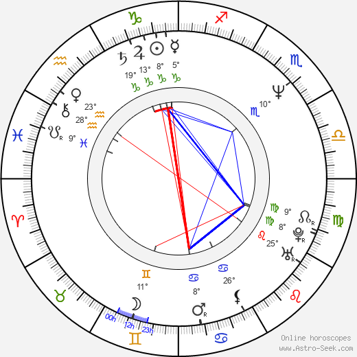 Katoucha Niane birth chart, biography, wikipedia 2020, 2021