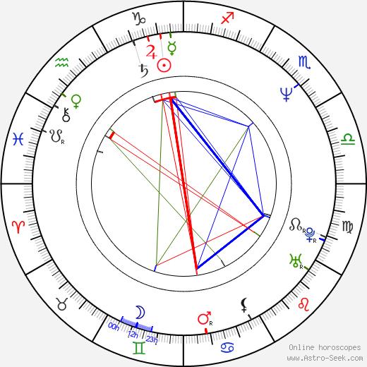 Katoucha Niane birth chart, Katoucha Niane astro natal horoscope, astrology