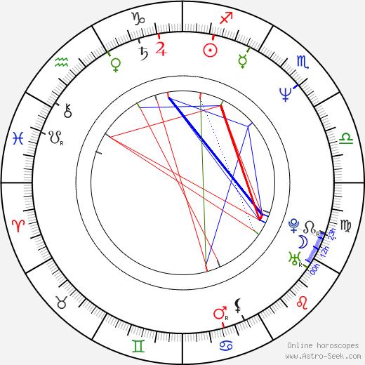 Kôichi Satô tema natale, oroscopo, Kôichi Satô oroscopi gratuiti, astrologia