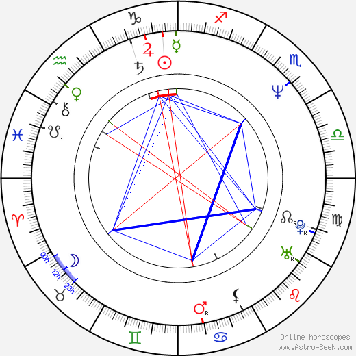 Mark Humphrey astro natal birth chart, Mark Humphrey horoscope, astrology