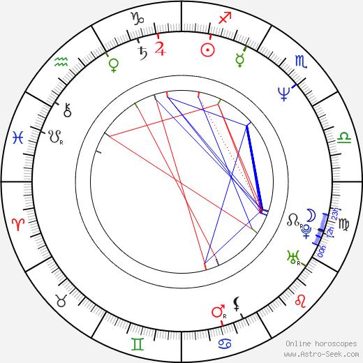 Michael Schoeffling tema natale, oroscopo, Michael Schoeffling oroscopi gratuiti, astrologia