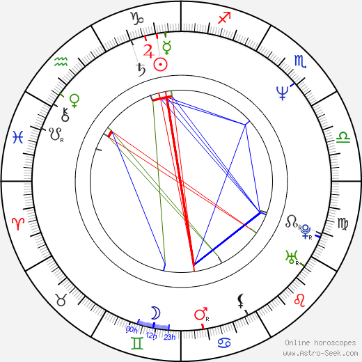 Mio Takaki astro natal birth chart, Mio Takaki horoscope, astrology