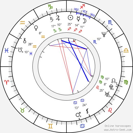 Miroslav Kalousek birth chart, biography, wikipedia 2019, 2020