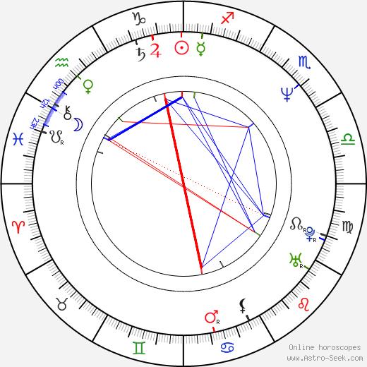 Patrick J. Fitzgerald день рождения гороскоп, Patrick J. Fitzgerald Натальная карта онлайн