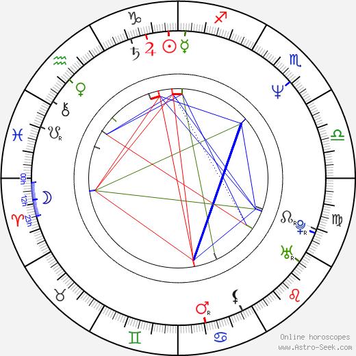 Ron Bottitta birth chart, Ron Bottitta astro natal horoscope, astrology