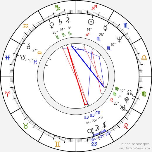 Ruben Fischman birth chart, biography, wikipedia 2020, 2021