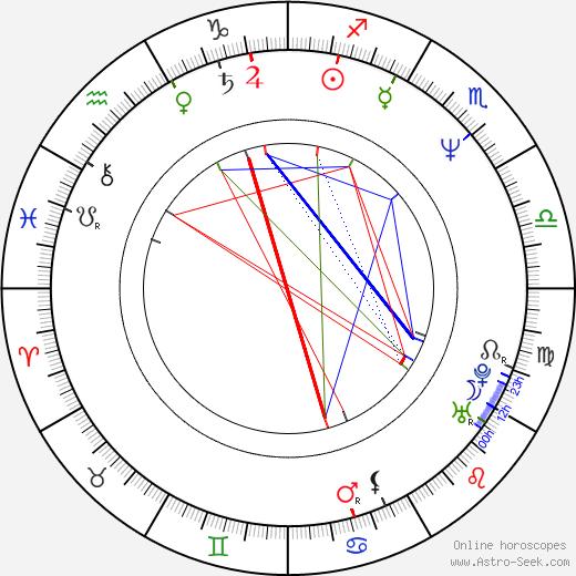 Стефан Фангмейер Stefen Fangmeier день рождения гороскоп, Stefen Fangmeier Натальная карта онлайн