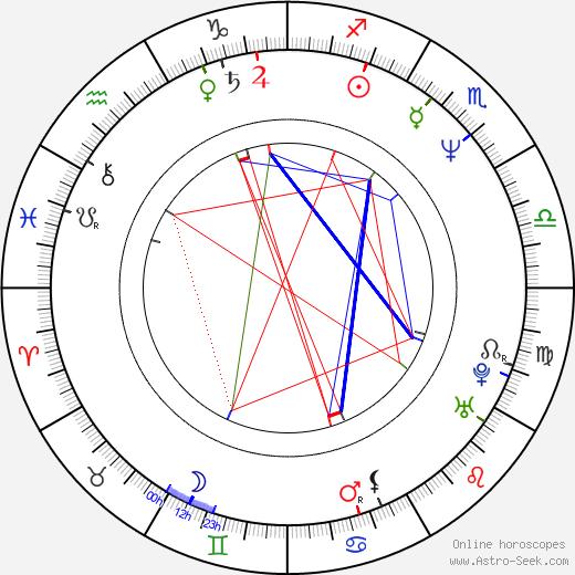 Sydney Youngblood birth chart, Sydney Youngblood astro natal horoscope, astrology