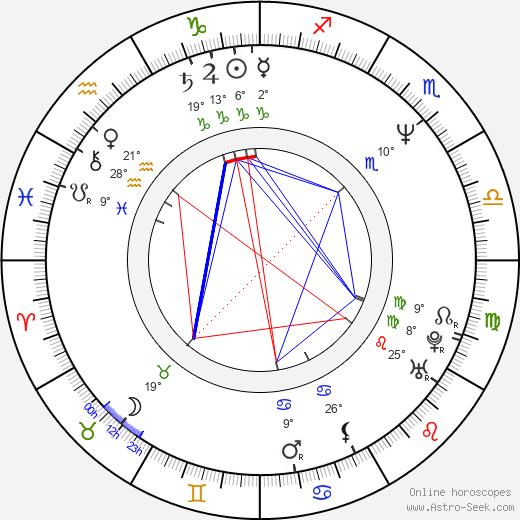 Terri Garber birth chart, biography, wikipedia 2018, 2019