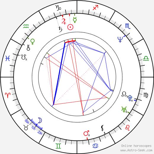 Terri Garber astro natal birth chart, Terri Garber horoscope, astrology
