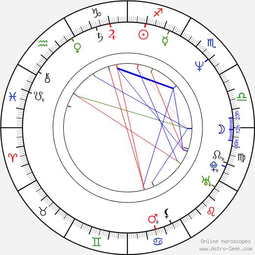Ting Yip Ng tema natale, oroscopo, Ting Yip Ng oroscopi gratuiti, astrologia