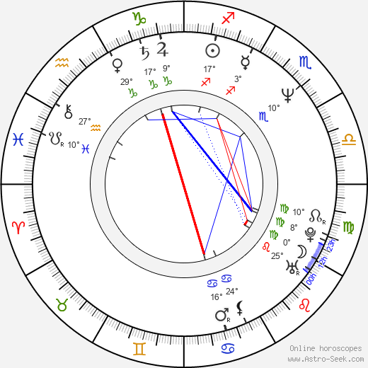 Todd Allen birth chart, biography, wikipedia 2018, 2019