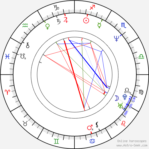 Todd Allen astro natal birth chart, Todd Allen horoscope, astrology