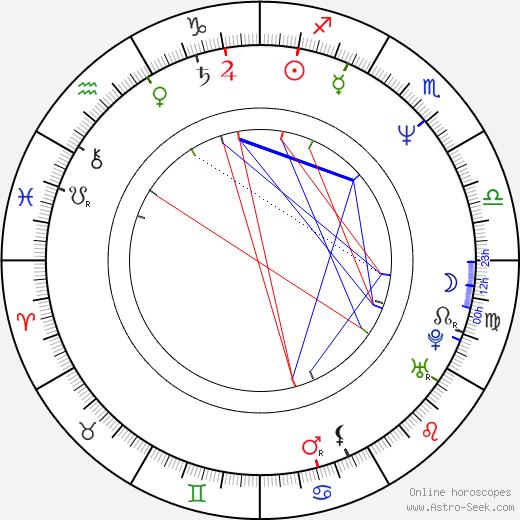 Tom Stratford astro natal birth chart, Tom Stratford horoscope, astrology