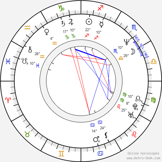 Victor Pinchuk birth chart, biography, wikipedia 2020, 2021