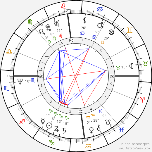 Zane William Smith birth chart, biography, wikipedia 2019, 2020