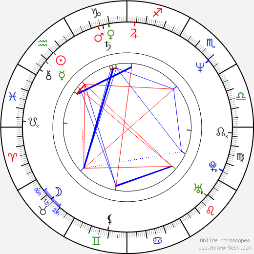 Adrienne King birth chart, Adrienne King astro natal horoscope, astrology