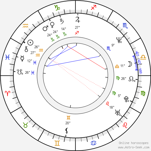 Antonio Dechent birth chart, biography, wikipedia 2019, 2020