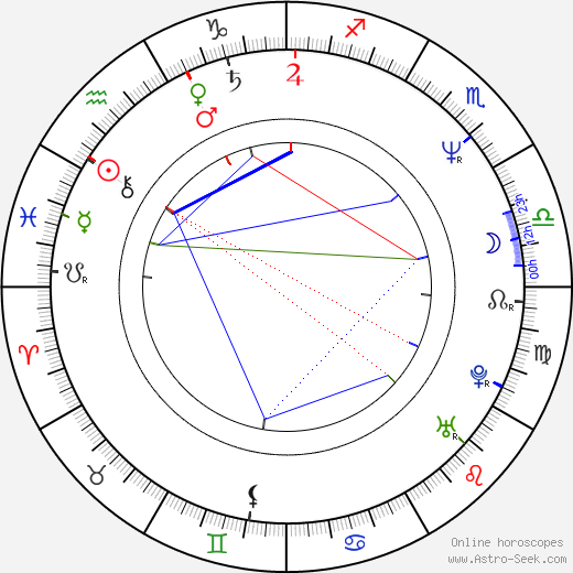 Antonio Dechent astro natal birth chart, Antonio Dechent horoscope, astrology