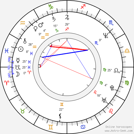 Barbara Babilińska birth chart, biography, wikipedia 2019, 2020