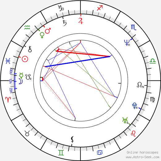 Barbara Babilińska astro natal birth chart, Barbara Babilińska horoscope, astrology