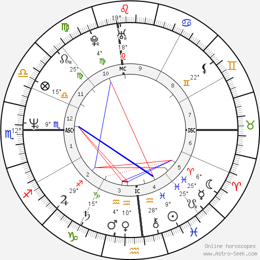 Cheb Khaled birth chart, biography, wikipedia 2019, 2020