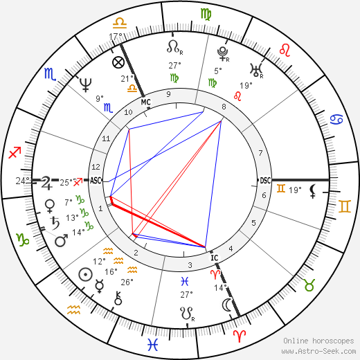 Claudio Panatta birth chart, biography, wikipedia 2018, 2019