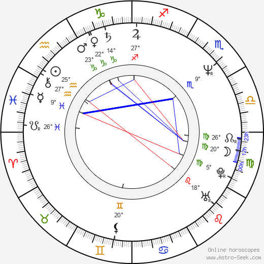 Eric Shea tema natale, biography, Biografia da Wikipedia 2020, 2021