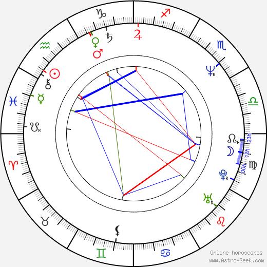 Eric Shea tema natale, oroscopo, Eric Shea oroscopi gratuiti, astrologia