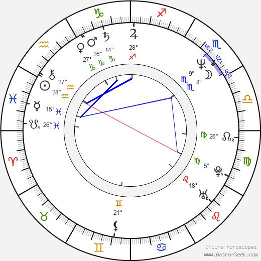 Gazebo birth chart, biography, wikipedia 2019, 2020
