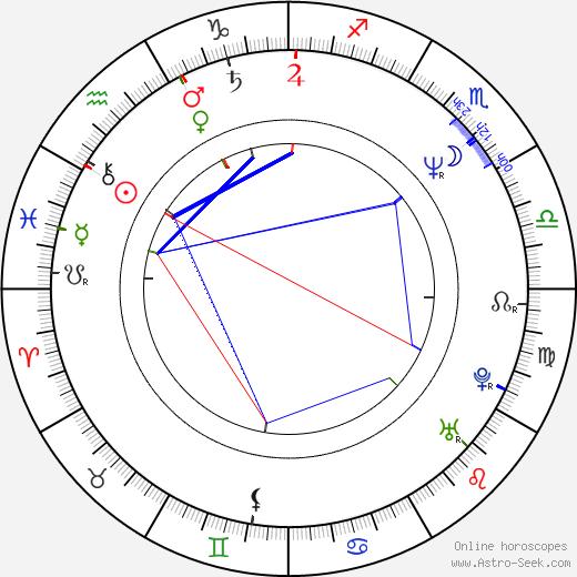 Gazebo birth chart, Gazebo astro natal horoscope, astrology