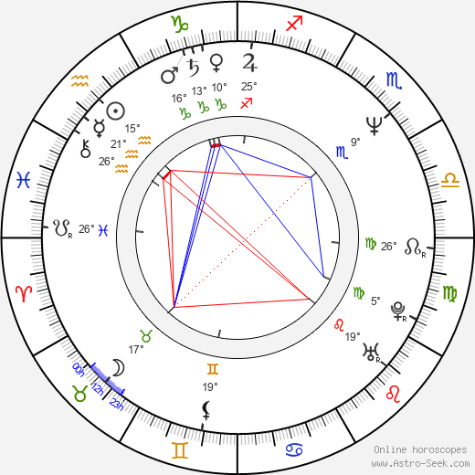 Jenette Goldstein birth chart, biography, wikipedia 2018, 2019