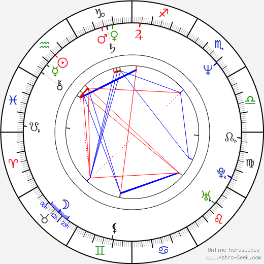 Jenette Goldstein astro natal birth chart, Jenette Goldstein horoscope, astrology