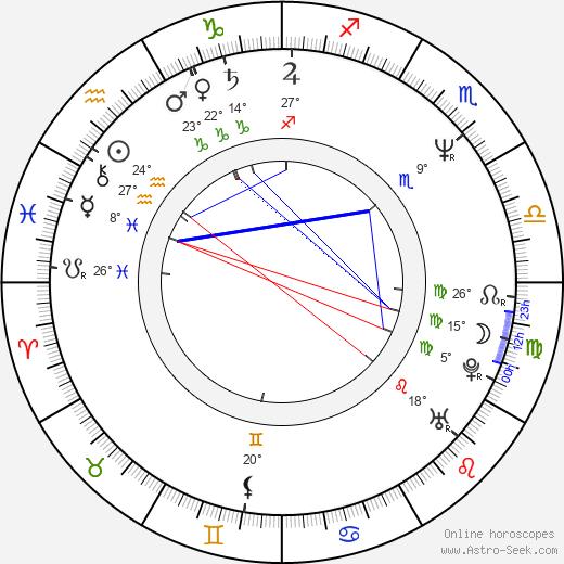Jocelyn Pook birth chart, biography, wikipedia 2019, 2020