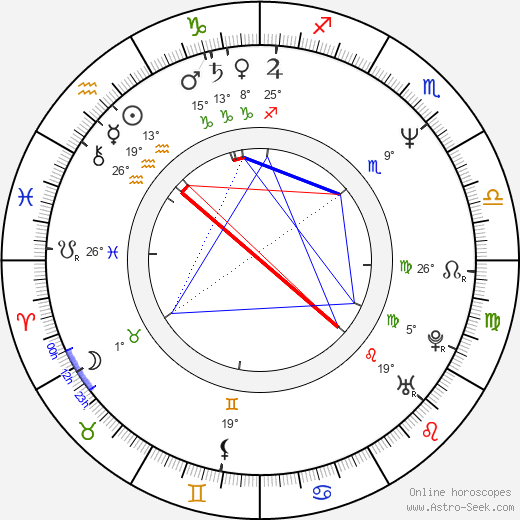 Kara Hui birth chart, biography, wikipedia 2018, 2019