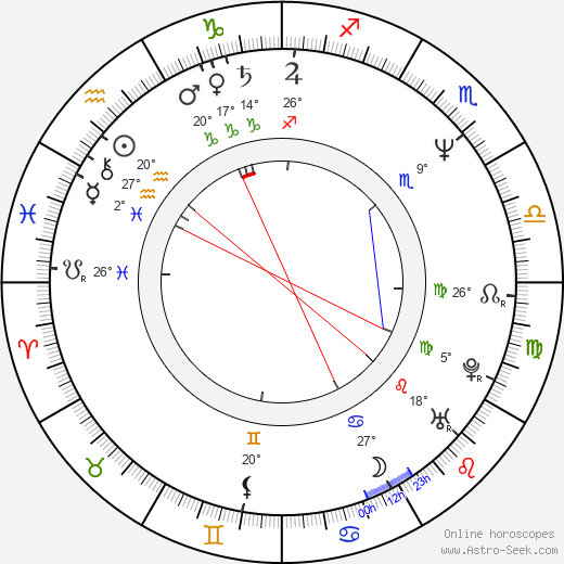 Marceline Hugot birth chart, biography, wikipedia 2019, 2020