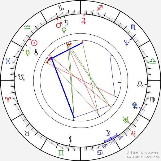 Marceline Hugot astro natal birth chart, Marceline Hugot horoscope, astrology