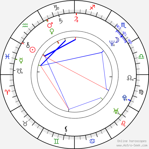 Pascale Gruny tema natale, oroscopo, Pascale Gruny oroscopi gratuiti, astrologia